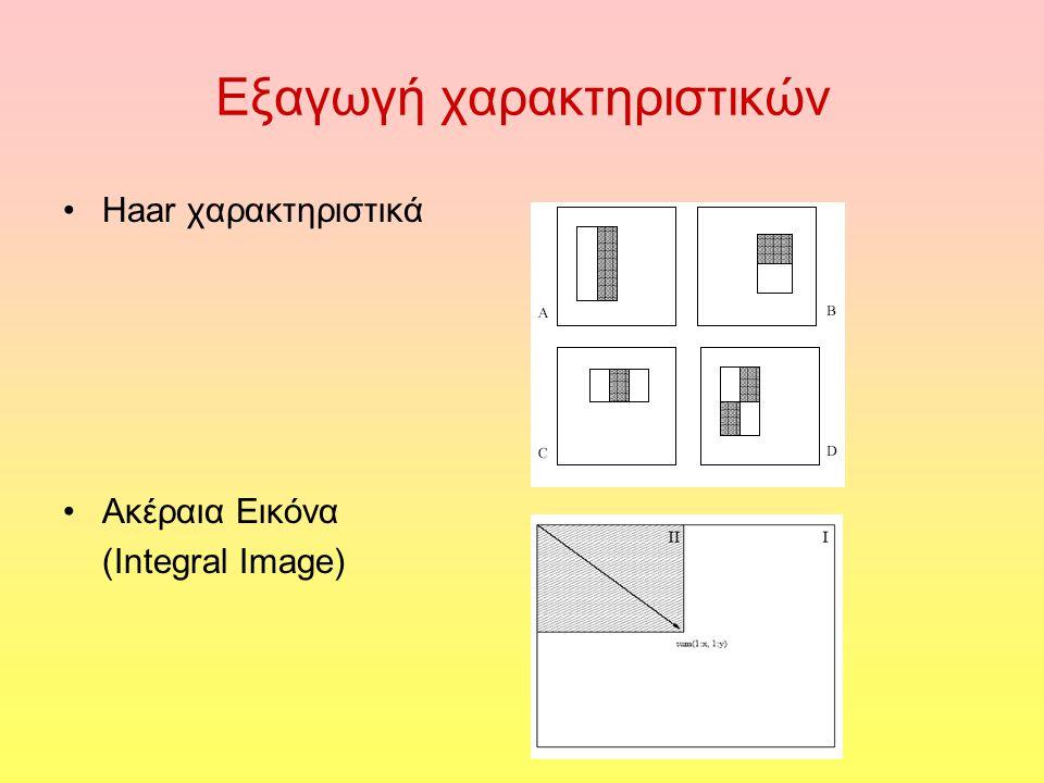 Συναρτήσεις ταξινόμησης Χρήση του αλγορίθμου AdaBoost Συνδυασμός αδύναμων ταξινομητών για το σχηματισμό ενός δυνατού ταξινομητή Εκπαίδευση αλγορίθμου μάθησης για επιλογή ενός μόνο ορθογώνιου χαρακτηριστικού
