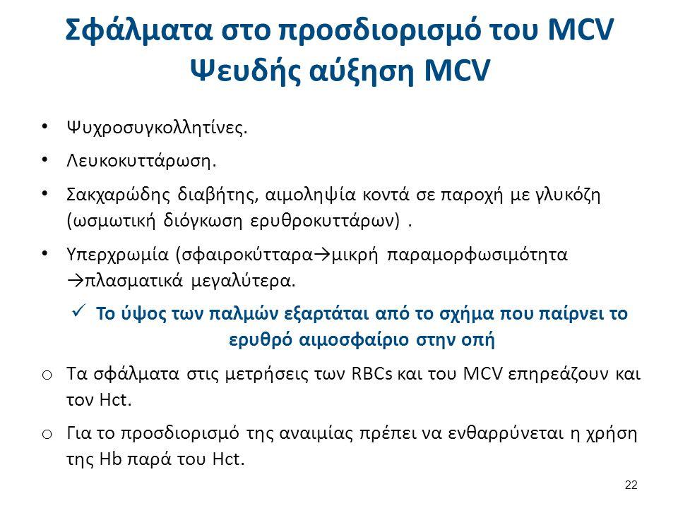 Σφάλματα στο προσδιορισμό του MCV Ψευδής αύξηση MCV Ψυχροσυγκολλητίνες. Λευκοκυττάρωση. Σακχαρώδης διαβήτης, αιμοληψία κοντά σε παροχή με γλυκόζη (ωσμ