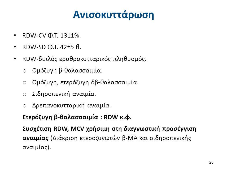 Ανισοκυττάρωση RDW-CV Φ.Τ. 13±1%. RDW-SD Φ.Τ. 42±5 fl. RDW-διπλός ερυθροκυτταρικός πληθυσμός. o Ομόζυγη β-θαλασσαιμία. o Ομόζυγη, ετερόζυγη δβ-θαλασσα