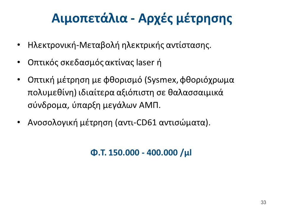 Φ.Τ. 150.000 - 400.000 /μl Αιμοπετάλια - Αρχές μέτρησης Ηλεκτρονική-Μεταβολή ηλεκτρικής αντίστασης. Οπτικός σκεδασμός ακτίνας laser ή Οπτική μέτρηση μ