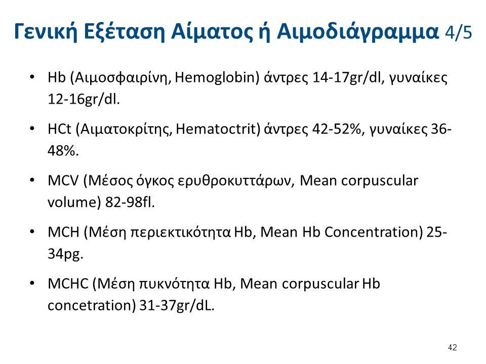 Γενική Εξέταση Αίματος ή Αιμοδιάγραμμα 4/5 Ηb (Αιμοσφαιρίνη, Hemoglobin) άντρες 14-17gr/dl, γυναίκες 12-16gr/dl. HCt (Αιματοκρίτης, Hematoctrit) άντρε