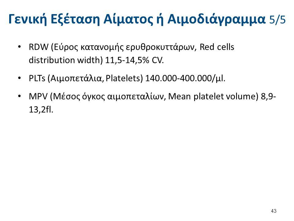 Γενική Εξέταση Αίματος ή Αιμοδιάγραμμα 5/5 RDW (Εύρος κατανομής ερυθροκυττάρων, Red cells distribution width) 11,5-14,5% CV. PLTs (Αιμοπετάλια, Platel