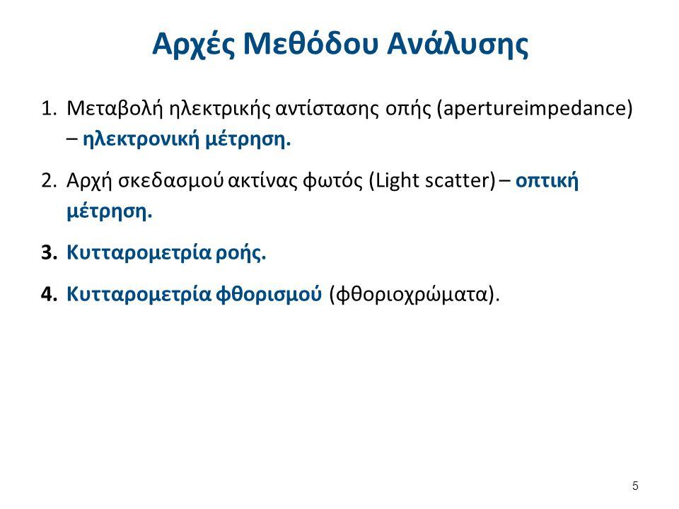 Αρχές Μεθόδου Ανάλυσης 1.Μεταβολή ηλεκτρικής αντίστασης οπής (apertureimpedance) – ηλεκτρονική μέτρηση. 2.Αρχή σκεδασμού ακτίνας φωτός (Light scatter)