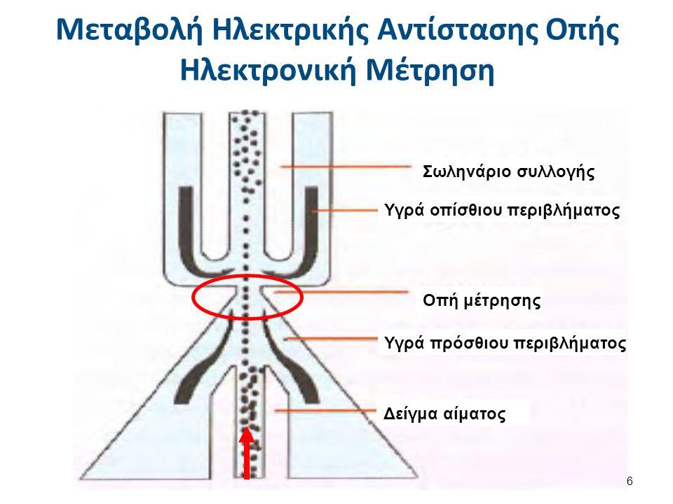 Δείγμα αίματος Υγρά πρόσθιου περιβλήματος Οπή μέτρησης Υγρά οπίσθιου περιβλήματος Σωληνάριο συλλογής Μεταβολή Ηλεκτρικής Αντίστασης Οπής Ηλεκτρονική Μ