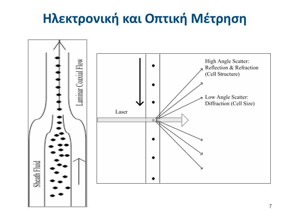 Οπή μέτρησης 1.Οπή μέτρησης: μικροσκοπική (<100μm), κυλινδρική.