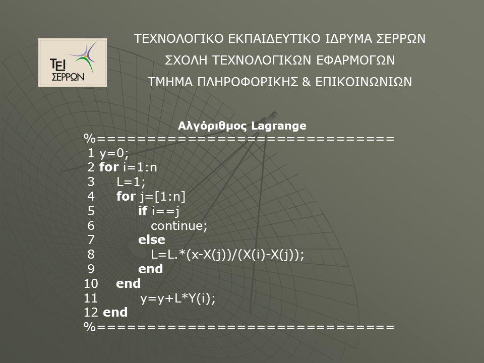 ΤΕΧΝΟΛΟΓΙΚΟ ΕΚΠΑΙΔΕΥΤΙΚΟ ΙΔΡΥΜΑ ΣΕΡΡΩΝ ΣΧΟΛΗ ΤΕΧΝΟΛΟΓΙΚΩΝ ΕΦΑΡΜΟΓΩΝ ΤΜΗΜΑ ΠΛΗΡΟΦΟΡΙΚΗΣ & ΕΠΙΚΟΙΝΩΝΙΩΝ Αλγόριθμος Lagrange %============================== 1 y=0; 2 for i=1:n 3 L=1; 4 for j=[1:n] 5 if i==j 6 continue; 7 else 8 L=L.*(x-X(j))/(X(i)-X(j)); 9 end 10 end 11 y=y+L*Y(i); 12 end %==============================