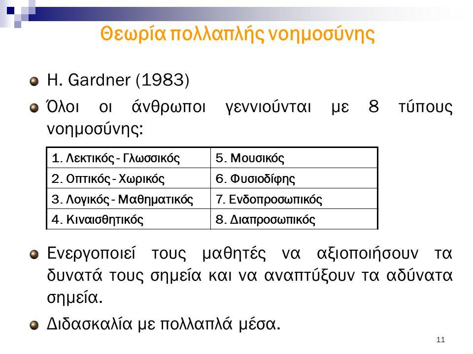 11 Θεωρία πολλαπλής νοημοσύνης H. Gardner (1983) Όλοι οι άνθρωποι γεννιούνται με 8 τύπους νοημοσύνης: Ενεργοποιεί τους μαθητές να αξιοποιήσουν τα δυνα