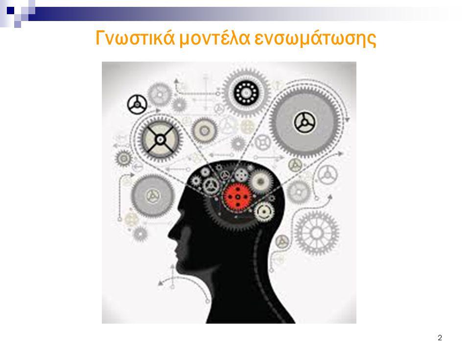 3 Βασικές αρχές Εστίαση σε εσωτερικές γνωστικές δομές.
