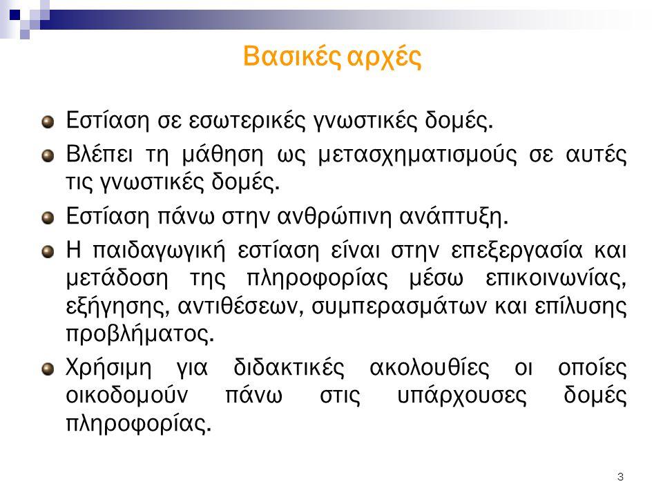 24 Koινωνικοπολιτισμικές θεωρίες Θεωρία της δραστηριότητας (activity theory) (Vygotsky, Leontiev, Εngestrom, Luria) Η κοινωνική αλληλεπίδραση παίζει ένα θεμελιώδη ρόλο στη γνωστική ανάπτυξη (Vygotsky).