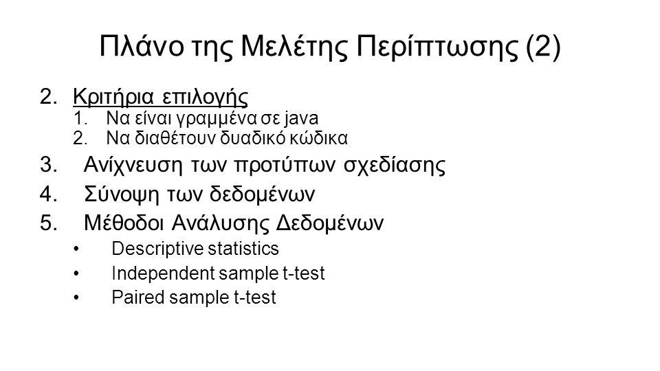 Πλάνο της Μελέτης Περίπτωσης (2) 2.Κριτήρια επιλογής 1.Να είναι γραμμένα σε java 2.Να διαθέτουν δυαδικό κώδικα 3.Ανίχνευση των προτύπων σχεδίασης 4.Σύνοψη των δεδομένων 5.Μέθοδοι Ανάλυσης Δεδομένων Descriptive statistics Independent sample t-test Paired sample t-test