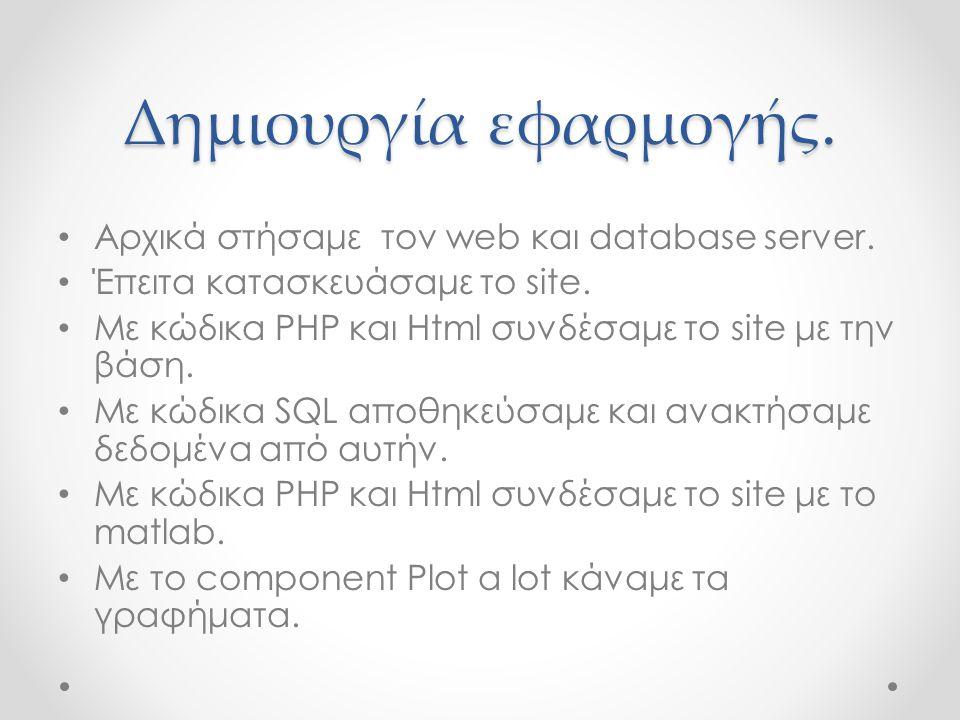 Δημιουργία εφαρμογής. Αρχικά στήσαμε τον web και database server.