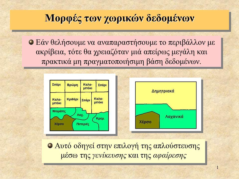 12 Διανυσματικά μοντέλα (γραφικά vector) Στη vector μορφή γραφικών: Σημεία, Γραμμές και Πολύγωνα στα οποία αποδίδονται περιγραφικά χαρακτηριστικά.
