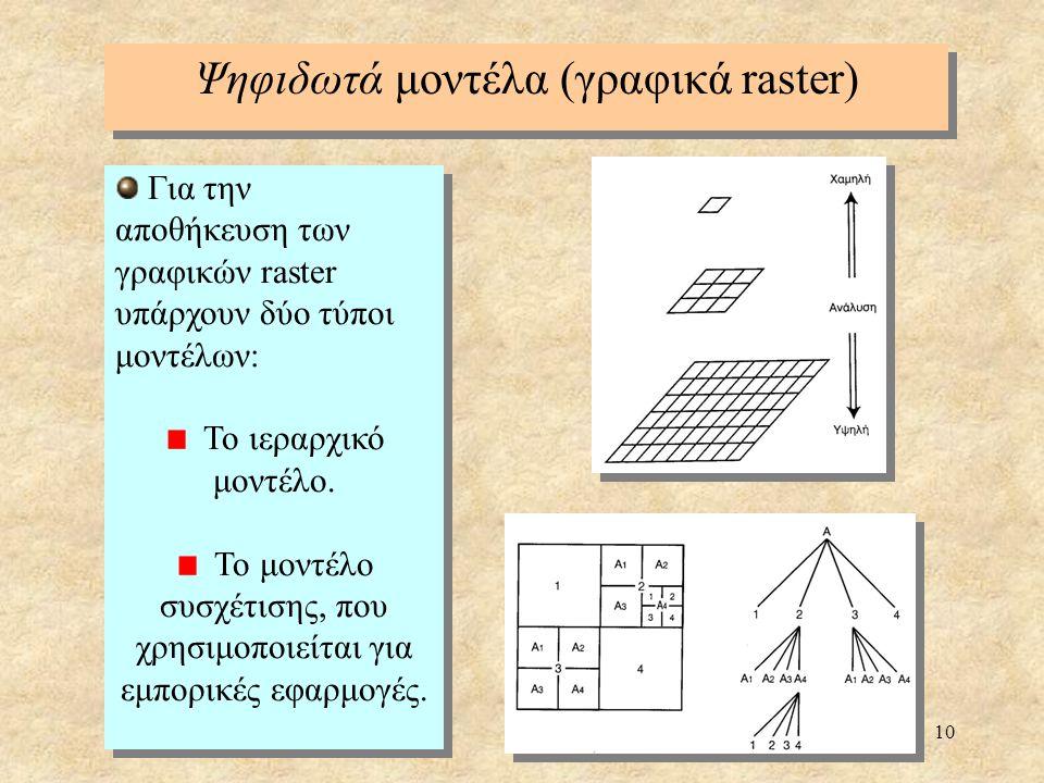 10 Για την αποθήκευση των γραφικών raster υπάρχουν δύο τύποι μοντέλων: Το ιεραρχικό μοντέλο. Το μοντέλο συσχέτισης, που χρησιμοποιείται για εμπορικές