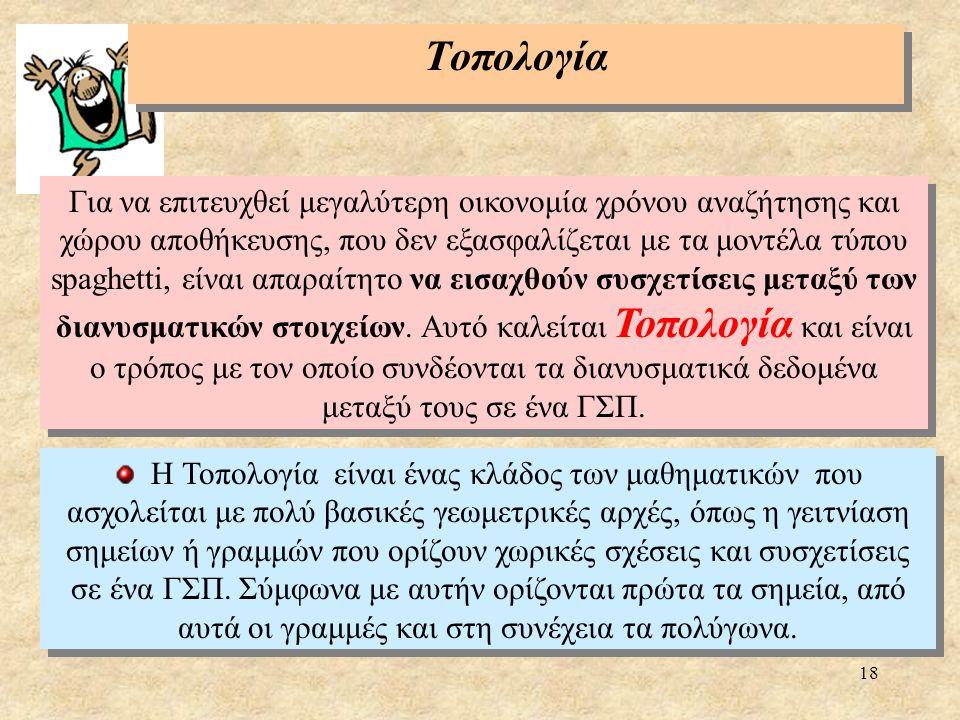 18 Tοπολογία Η Τοπολογία είναι ένας κλάδος των μαθηματικών που ασχολείται με πολύ βασικές γεωμετρικές αρχές, όπως η γειτνίαση σημείων ή γραμμών που ορ