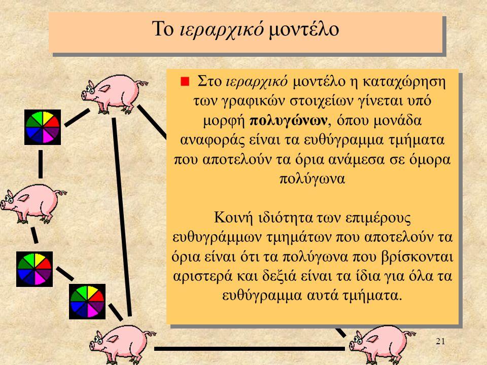 21 Στο ιεραρχικό μοντέλο η καταχώρηση των γραφικών στοιχείων γίνεται υπό μορφή πολυγώνων, όπου μονάδα αναφοράς είναι τα ευθύγραμμα τμήματα που αποτελο