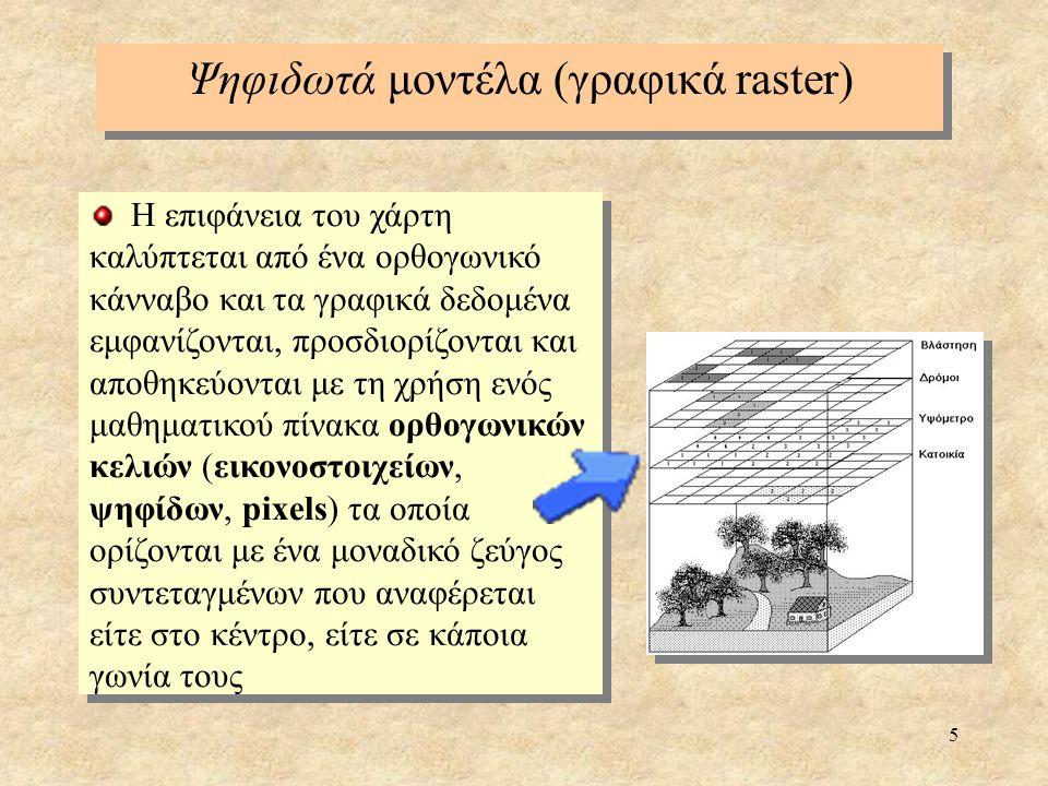 5 Η επιφάνεια του χάρτη καλύπτεται από ένα ορθογωνικό κάνναβο και τα γραφικά δεδομένα εμφανίζονται, προσδιορίζονται και αποθηκεύονται με τη χρήση ενός