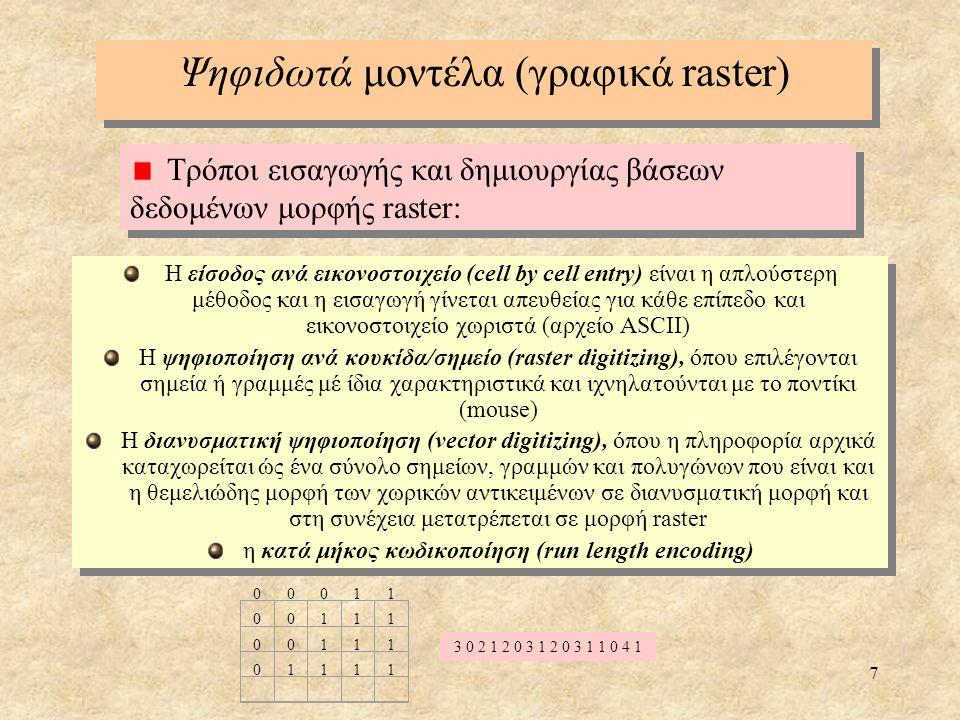7 00011 00111 00111 01111 Τρόποι εισαγωγής και δημιουργίας βάσεων δεδομένων μορφής raster: Ψηφιδωτά μοντέλα (γραφικά raster) Η είσοδος ανά εικονοστοιχ