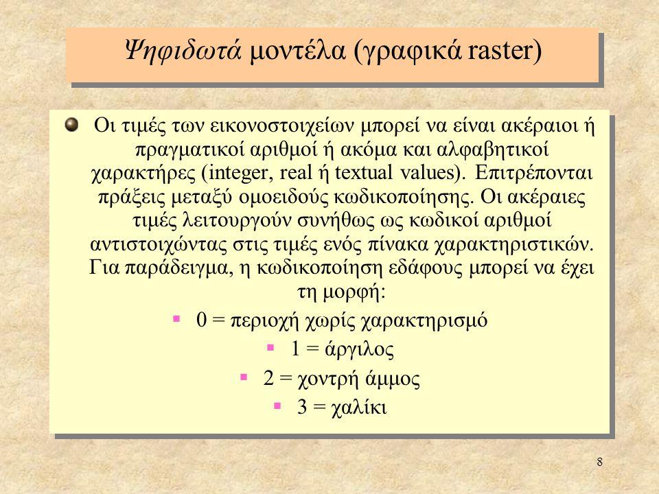 8 Οι τιμές των εικονοστοιχείων μπορεί να είναι ακέραιοι ή πραγματικοί αριθμοί ή ακόμα και αλφαβητικοί χαρακτήρες (integer, real ή textual values). Επι