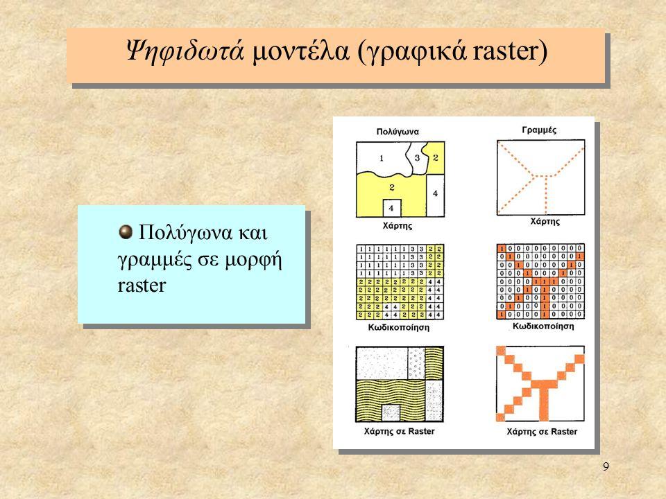 20 Κωδικοποίηση διανυσματικών στοιχείων με το τοπολογικό μοντέλο Γραφικό στοιχείο Δεξιό πολύγωνο Αριστερό πολύγωνο Κόμβος αρχής Κόμβος τέλους Σημείο Ο (μηδέν) Κ1Κ1 Κ1Κ1 Γραμμή γ 1 Ο (μηδέν) Κ1Κ1 Κ2Κ2 Γραμμή γ 2 (σε πολύγωνο) ΑΒΚ2Κ2 Κ3Κ3 Το τοπολογικό μοντέλο