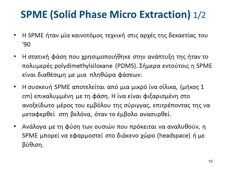 10 SPME (Solid Phase Micro Extraction) 1/2 Η SPME ήταν μία καινοτόμος τεχνική στις αρχές της δεκαετίας του 90 Η στατική φάση που χρησιμοποιήθηκε στην ανάπτυξη της ήταν το πολυμερές polydimethylsiloxane (PDMS).