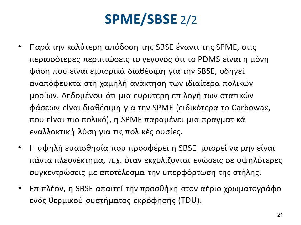 Παρά την καλύτερη απόδοση της SBSE έναντι της SPME, στις περισσότερες περιπτώσεις το γεγονός ότι το PDMS είναι η μόνη φάση που είναι εμπορικά διαθέσιμη για την SBSE, οδηγεί αναπόφευκτα στη χαμηλή ανάκτηση των ιδιαίτερα πολικών μορίων.