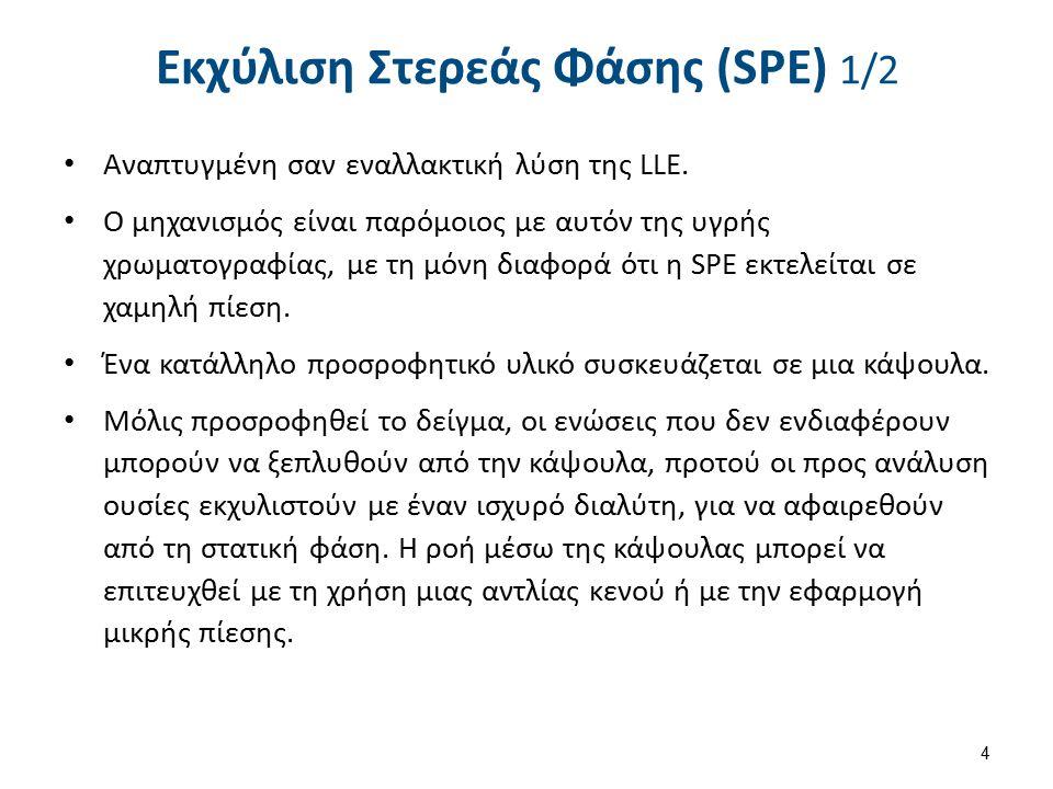 4 Εκχύλιση Στερεάς Φάσης (SPE) 1/2 Αναπτυγμένη σαν εναλλακτική λύση της LLE.