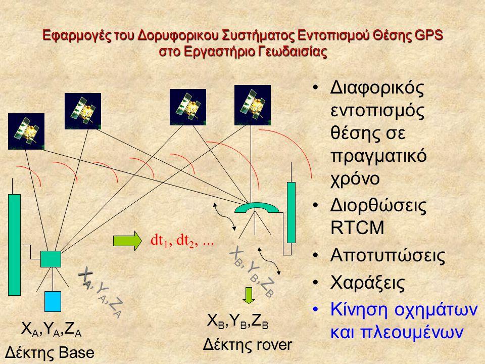 Εφαρμογές του Δορυφορικου Συστήματος Εντοπισμού Θέσης GPS στο Εργαστήριο Γεωδαισίας Διαφορικός εντοπισμός θέσης σε πραγματικό χρόνο Διορθώσεις RTCM Aπ