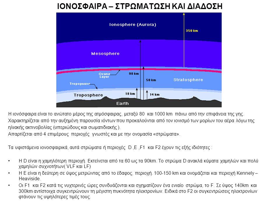 ΙΟΝΟΣΦΑΙΡΑ – ΣΤΡΩΜΑΤΩΣΗ ΚΑΙ ΔΙΑΔΟΣΗ Η ιονόσφαιρα είναι το ανώτατο μέρος της ατμόσφαιρας, μεταξύ 80 και 1000 km πάνω από την επιφάνεια της γης. Χαρακτη