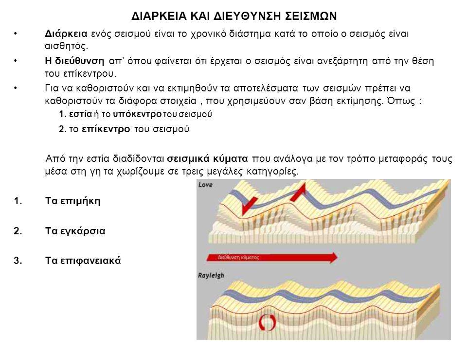 ΔΙΑΡΚΕΙΑ ΚΑΙ ΔΙΕΥΘΥΝΣΗ ΣΕΙΣΜΩΝ Διάρκεια ενός σεισμού είναι το χρονικό διάστημα κατά το οποίο ο σεισμός είναι αισθητός. Η διεύθυνση απ' όπου φαίνεται ό