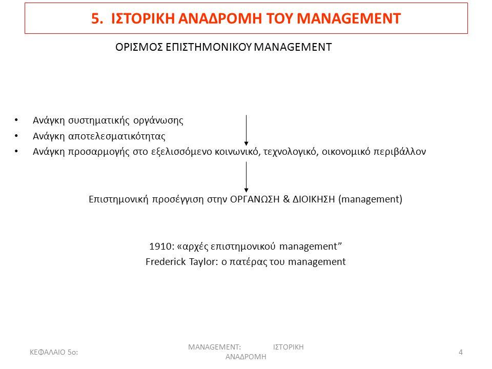 ΚΕΦΑΛΑΙΟ 5ο: Η ΕΠΙΣΤΗΜΗ ΤΟΥ MANAGEMENT 5 Frederick Taylor 1856 – 1915 (τα πιστεύω του): Ανάγκη βελτίωσης της ποιότητας της οργάνωσης & διοίκησης των επιχειρήσεων Ανάγκη αύξησης της παραγωγικότητας (εξασφάλιση υψηλών μισθών), χωρίς να δαπανάται άσκοπα ανθρώπινη εργασία Επιτακτική ανάγκη «συνεργασίας» εργαζομένων & εργοδοτών για πρόοδο και ανάπτυξη Στόχευση στην αύξηση των κερδών, και όχι στον τρόπο διανομής των κερδών Ανάγκη περιορισμού της σπατάλης πόρων, εργασίας, και του άναρχου προγραμματισμού Frederick Taylor 1856 – 1915 (ιστορικό): μηχανικός, μαθητευόμενος, εργάτης, αρχιεργάτης, μηχανικός σε βιομηχανία χάλυβα 5.