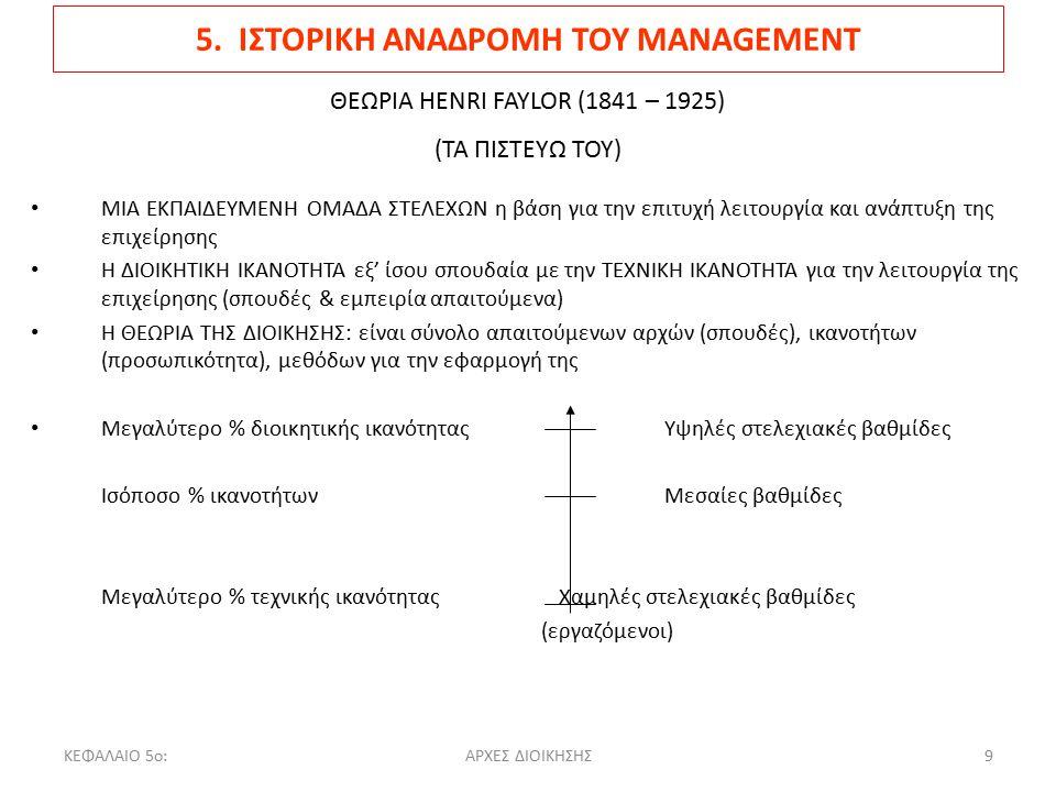 ΚΕΦΑΛΑΙΟ 5ο:ΑΡΧΕΣ ΔΙΟΙΚΗΣΗΣ20 Η διοίκηση ως λογική ενότητα Ακριβής προσδιορισμός στοιχείων, στόχων, περιορισμών, και μέτρηση της αποτελεσματικότητας Αναδιοργάνωση πηγών & συστημάτων πληροφορικής, βάσει ποσοτικών μοντέλων που βασίζονται στα μαθηματικά Απόδοση προσαρμοστικών ποσοτικών σχημάτων βάσει των ως άνω μαθηματικών προσεγγίσεων Το επιστημονικό της υπόβαθρο στηρίζεται στην επιστήμη των μαθηματικών ΕΠΙΣΤΗΜΗ ΤΟΥ MANAGEMENT: ΕΠΙΣΤΗΜΟΝΙΚΑ ΠΕΔΙΑ ΠΡΟΣΕΓΓΙΣΗ ΔΙΟΙΚΗΤΙΚΗΣ ΕΠΙΣΤΗΜΗΣ (ΜΑΘΗΜΑΤΙΚΗ ΠΡΟΣΕΓΓΙΣΗ)