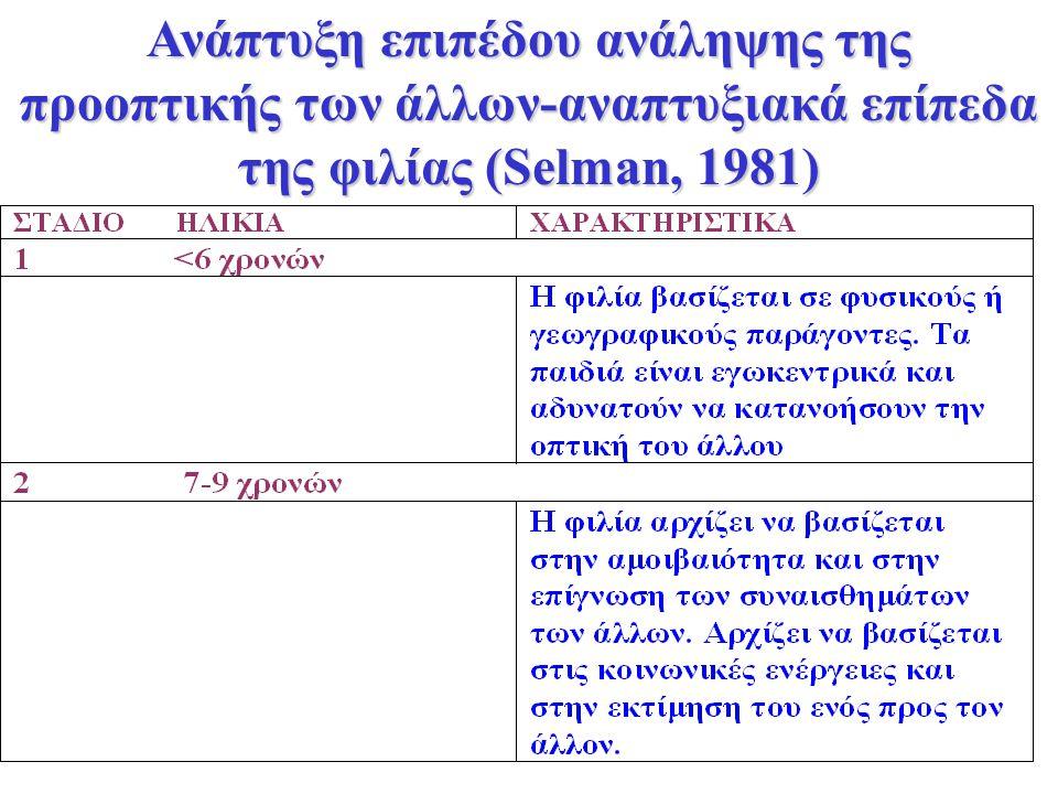 Ανάπτυξη επιπέδου ανάληψης της προοπτικής των άλλων-αναπτυξιακά επίπεδα της φιλίας (Selman, 1981)