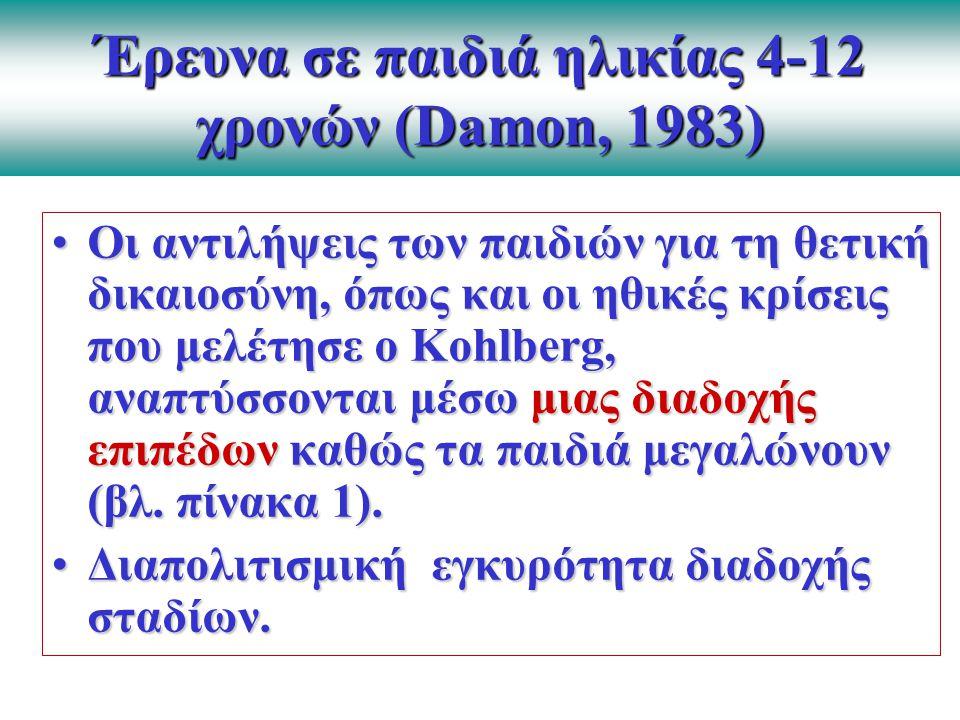 Έρευνα σε παιδιά ηλικίας 4-12 χρονών (Damon, 1983) Οι αντιλήψεις των παιδιών για τη θετική δικαιοσύνη, όπως και οι ηθικές κρίσεις που μελέτησε ο Kohlberg, αναπτύσσονται μέσω μιας διαδοχής επιπέδων καθώς τα παιδιά μεγαλώνουν (βλ.