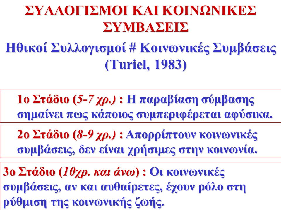 ΣΥΛΛΟΓΙΣΜΟΙ ΚΑΙ ΚΟΙΝΩΝΙΚΕΣ ΣΥΜΒΑΣΕΙΣ Ηθικοί Συλλογισμοί # Κοινωνικές Συμβάσεις (Turiel, 1983) 1ο Στάδιο (5-7 χρ.) : Η παραβίαση σύμβασης σημαίνει πως κάποιος συμπεριφέρεται αφύσικα.