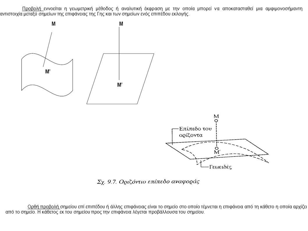 Προβολή εννοείται η γεωμετρική μέθοδος ή αναλυτική έκφραση με την οποία μπορεί να αποκατασταθεί μια αμφιμονοσήμαντη αντιστοιχία μεταξύ σημείων της επι