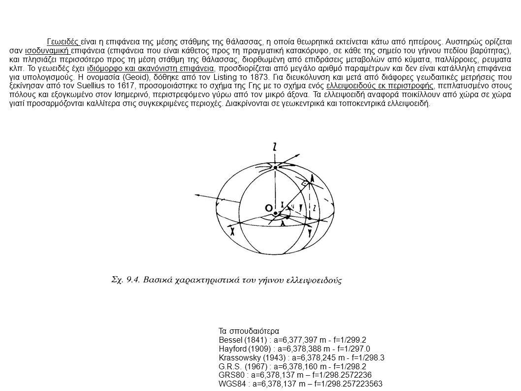 Τα σπουδαιότερα Bessel (1841) : a=6,377,397 m - f=1/299.2 Hayford (1909) : a=6,378,388 m - f=1/297.0 Krassowsky (1943) : a=6,378,245 m - f=1/298.3 G.R