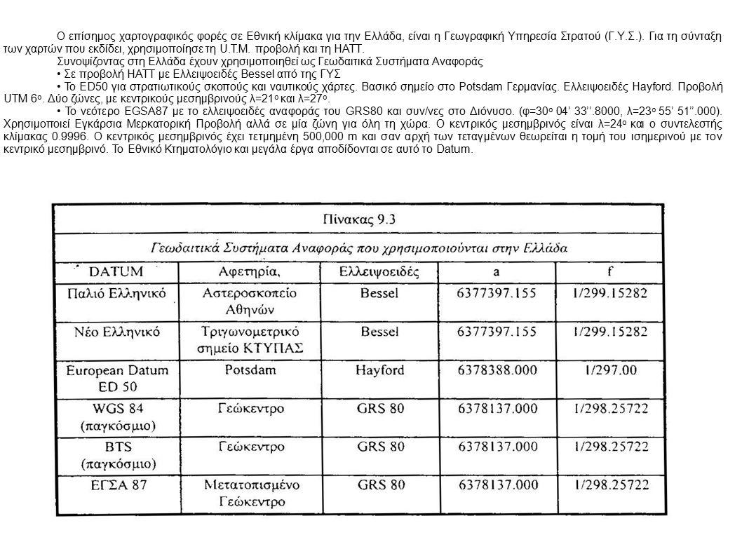 Ο επίσημος χαρτογραφικός φορές σε Εθνική κλίμακα για την Ελλάδα, είναι η Γεωγραφική Υπηρεσία Στρατού (Γ.Υ.Σ.). Για τη σύνταξη των χαρτών που εκδίδει,