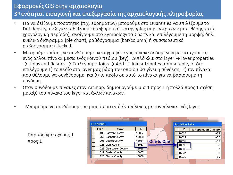 Εφαρμογές GIS στην αρχαιολογία 3 η ενότητα: εισαγωγή και επεξεργασία της αρχαιολογικής πληροφορίας Για να δείξουμε ποσότητες (π.χ.