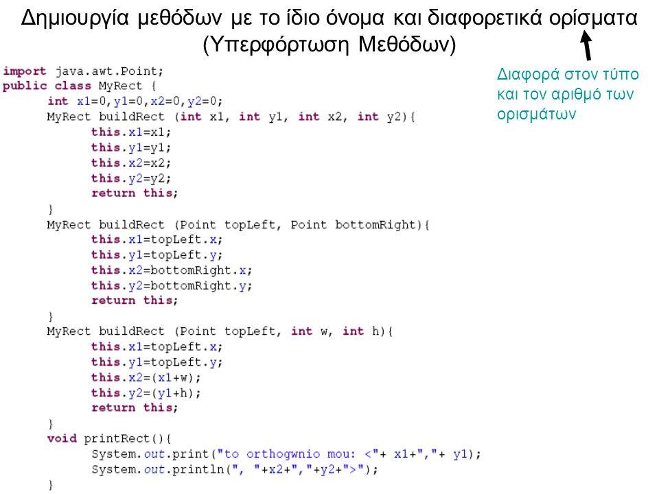 Δημιουργία μεθόδων με το ίδιο όνομα και διαφορετικά ορίσματα (Υπερφόρτωση Μεθόδων) Διαφορά στον τύπο και τον αριθμό των ορισμάτων