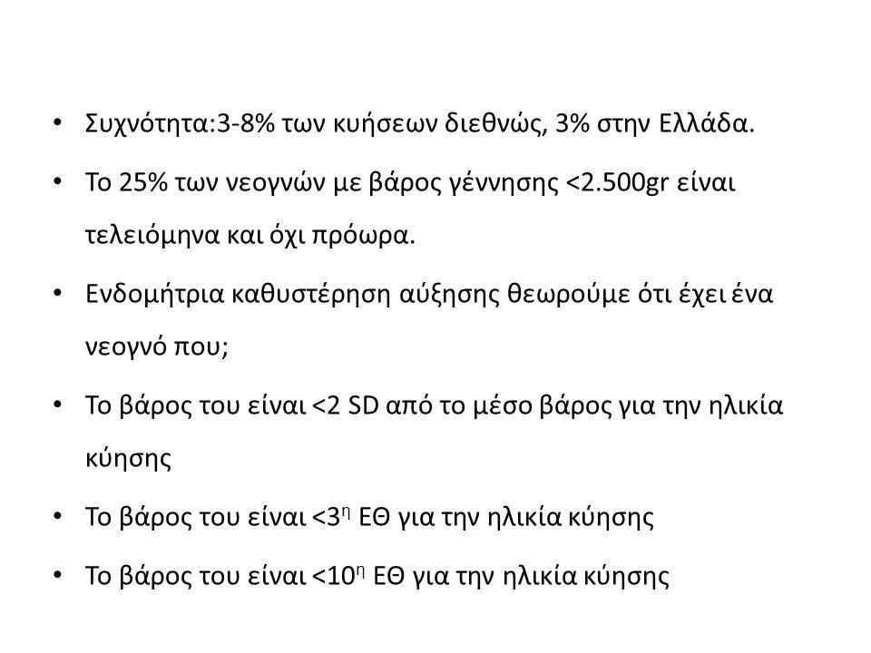 Συχνότητα:3-8% των κυήσεων διεθνώς, 3% στην Ελλάδα. Το 25% των νεογνών με βάρος γέννησης <2.500gr είναι τελειόμηνα και όχι πρόωρα. Ενδομήτρια καθυστέρ