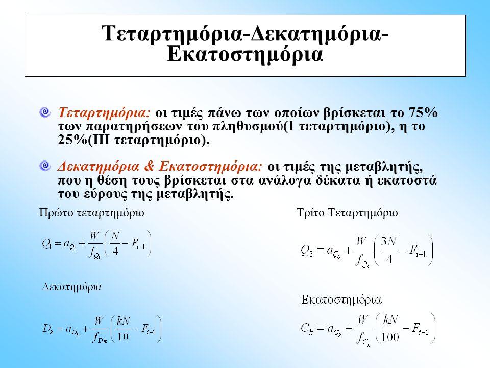Τεταρτημόρια-Δεκατημόρια- Εκατοστημόρια Τεταρτημόρια: οι τιμές πάνω των οποίων βρίσκεται το 75% των παρατηρήσεων του πληθυσμού(I τεταρτημόριο), η το 2