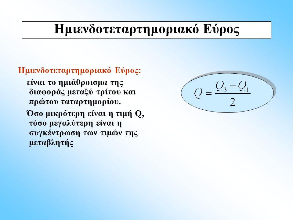 Ημιενδοτεταρτημοριακό Εύρος: είναι το ημιάθροισμα της διαφοράς μεταξύ τρίτου και πρώτου ταταρτημορίου. Όσο μικρότερη είναι η τιμή Q, τόσο μεγαλύτερη ε