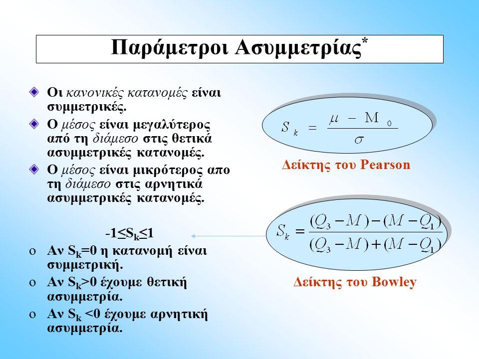 Οι κανονικές κατανομές είναι συμμετρικές. Ο μέσος είναι μεγαλύτερος από τη διάμεσο στις θετικά ασυμμετρικές κατανομές. Ο μέσος είναι μικρότερος απο τη