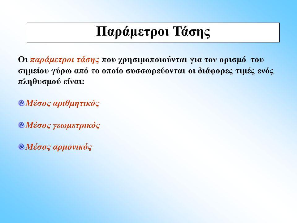 (α)(α)(β)(γ)=[(β)/42,800]100(δ)=(γ)3,6 Κατηγορία Εξόδων Επιχείρησης Απόλυτα Μεγέθη Ποσοστιαία ΚατανομήΤόξα ανάλογα Ποσοστιαίας Κατανομής ΑμοιβήΠροσωπικού Αμοιβές Τρίτων Αποσβέσεις Παγίων Παροχές Τρίτων Χρηματοοικονομικά Φόροι & Τέλη 18,600 7,400 5,200 3,400 6,800 1,400 43,5 17,3 12,1 7,9 15,9 3,3 156,6 62,28 43,56 28,44 57,24 11,88 ΣΥΝΟΛΟ42,800100,0360,0 Διάγραμμα Πίτας