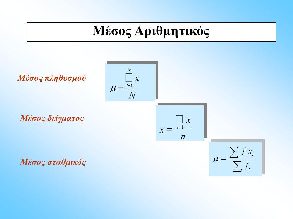 Διακύμανση: είναι ο μέσος αριθμητικός των τετραγώνων των αποκλίσεων των τιμών από το μέσο αριθμητικό (μ)της μεταβλητής.