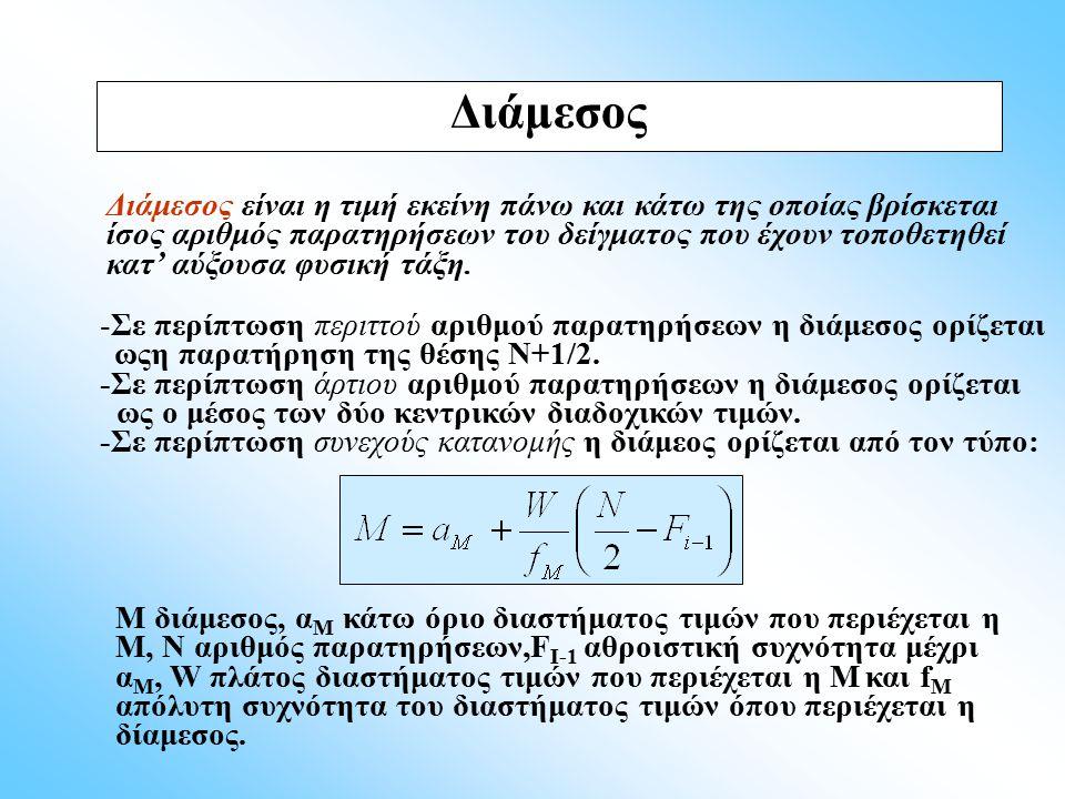 Θετική συμμετρία Αρνητική συμμετρία Συμμετρία Παράμετροι Ασυμμετρίας Συμμετρική είναι η κατανομή που έχει το ίδιο πλήθος τιμών της μεταβλητής σε ίσες αποστάσεις απο τη μέση αριθμητική τιμή της μεταβλητής