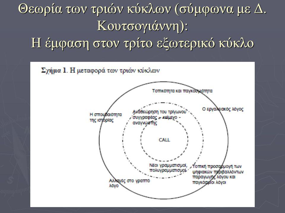 Θεωρία των τριών κύκλων (σύμφωνα με Δ. Κουτσογιάννη): Η έμφαση στον τρίτο εξωτερικό κύκλο