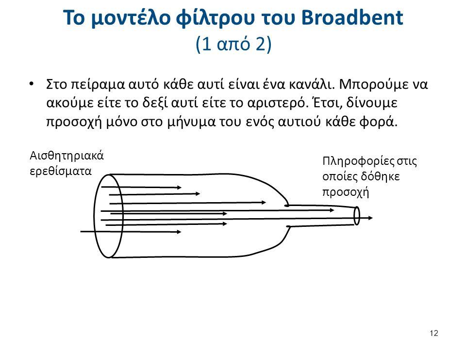 Το μοντέλο φίλτρου του Broadbent (1 από 2) 12 Στο πείραμα αυτό κάθε αυτί είναι ένα κανάλι. Μπορούμε να ακούμε είτε το δεξί αυτί είτε το αριστερό. Έτσι