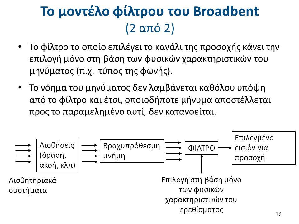Το μοντέλο φίλτρου του Broadbent (2 από 2) Το φίλτρο το οποίο επιλέγει το κανάλι της προσοχής κάνει την επιλογή μόνο στη βάση των φυσικών χαρακτηριστι