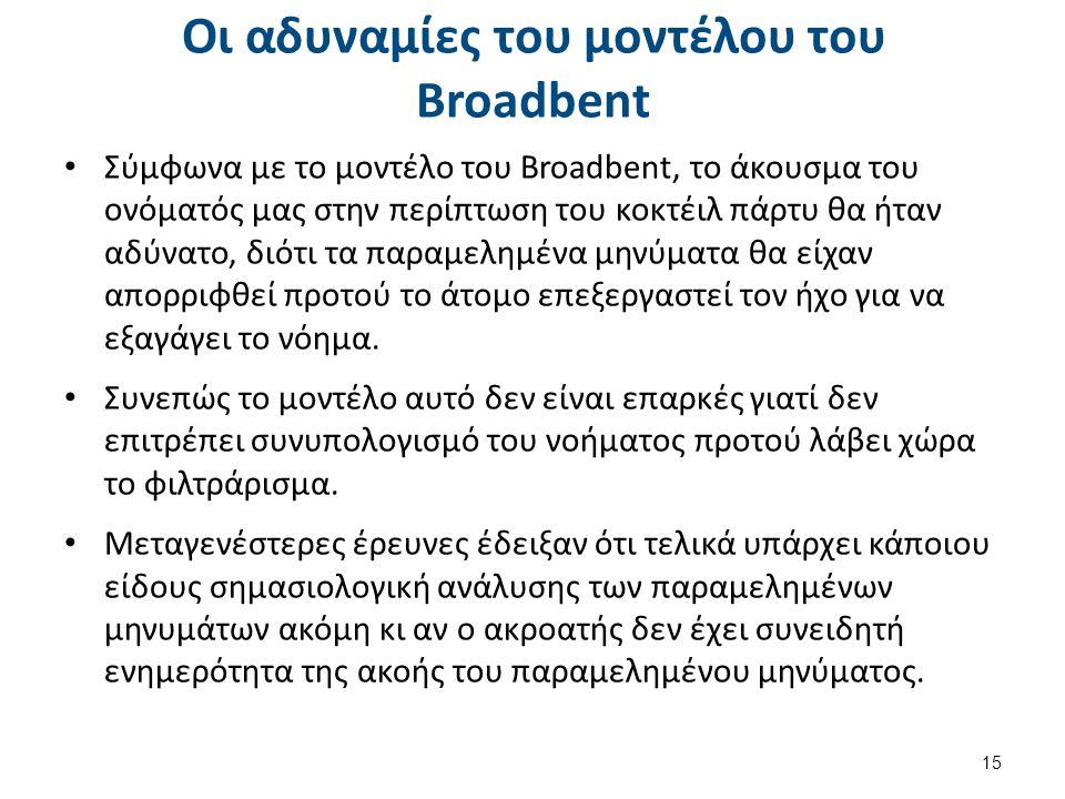 Οι αδυναμίες του μοντέλου του Broadbent Σύμφωνα με το μοντέλο του Broadbent, το άκουσμα του ονόματός μας στην περίπτωση του κοκτέιλ πάρτυ θα ήταν αδύν